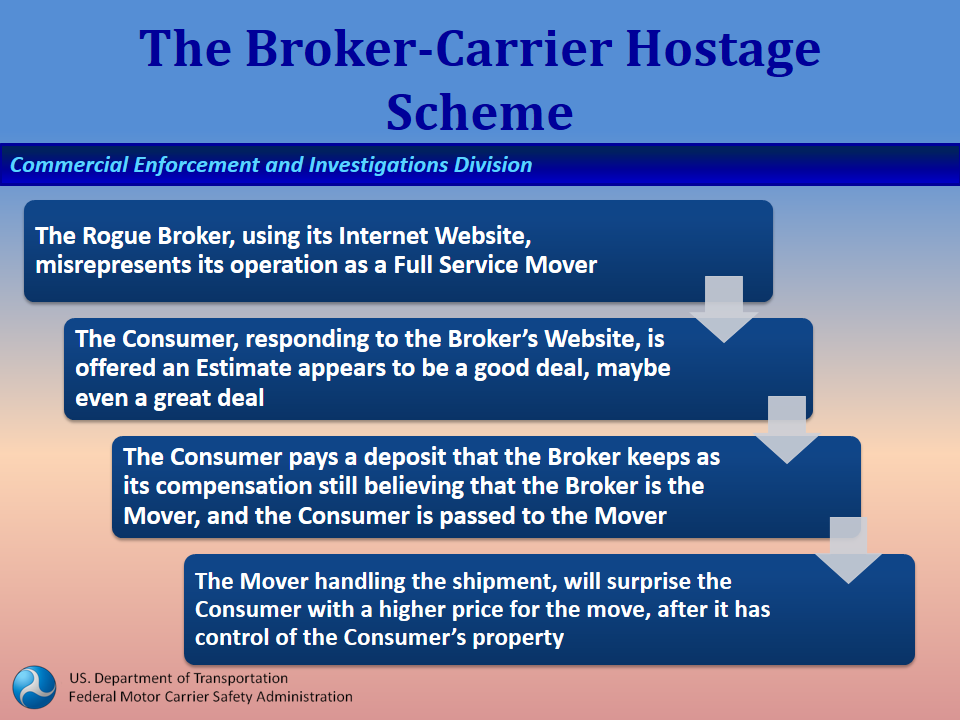 broker-carrier
