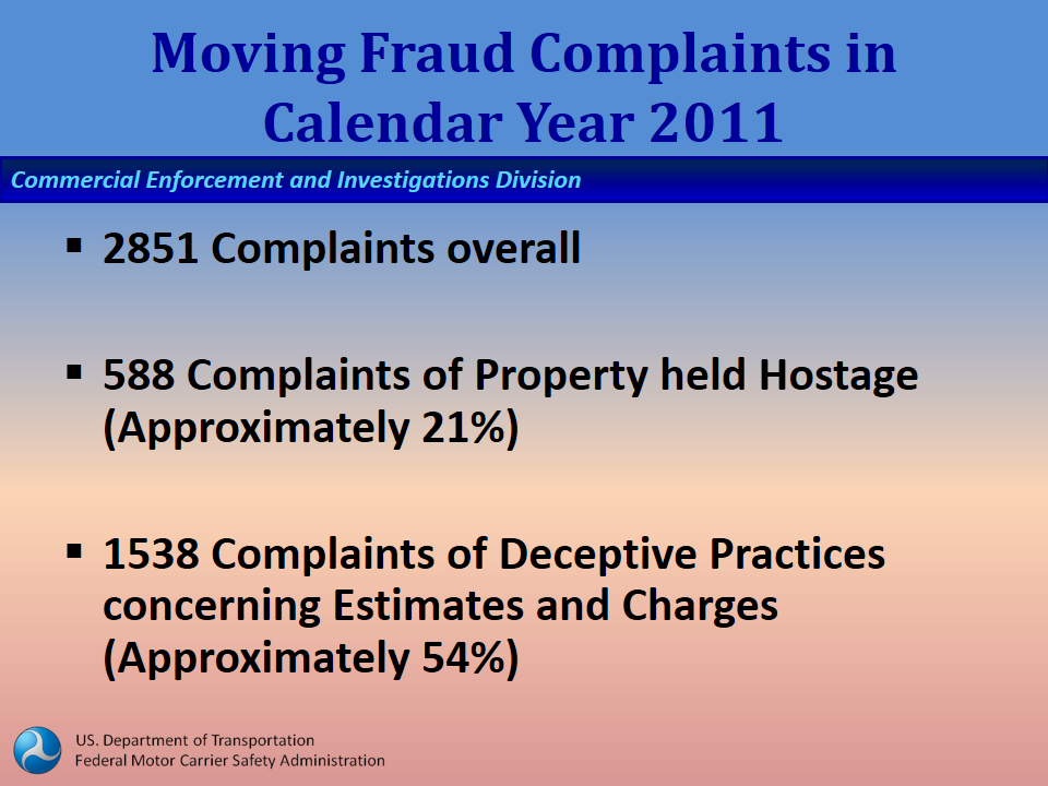 moving-fraud-overview-2011