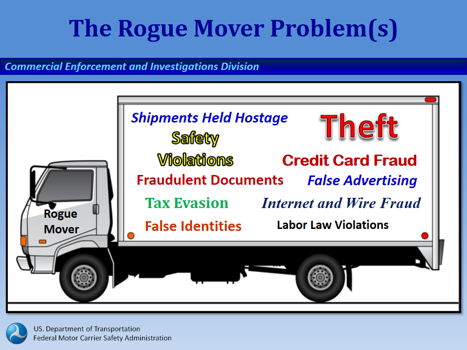 moving-fraud-problems